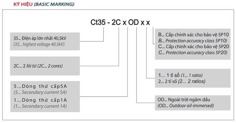CT35-2CxODxC