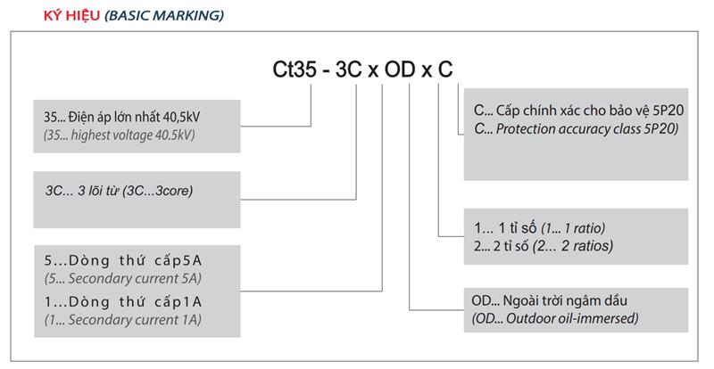 CT35-3CxODxC